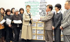 「消費税増税・比例定数80削減ノー、野田内閣の暴走ストップ」 新婦人が国会院内集会、署名約40万人分提出